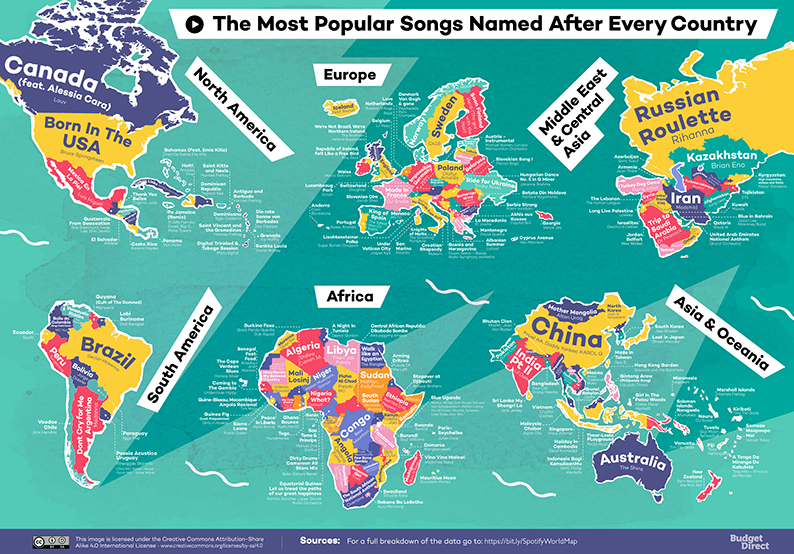 1 song in the world